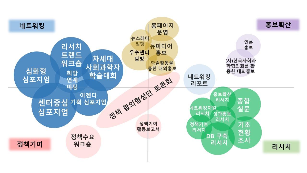 원본-우수성과교류회-1027-2017