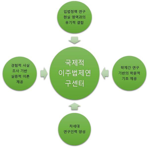 건국대최윤철3