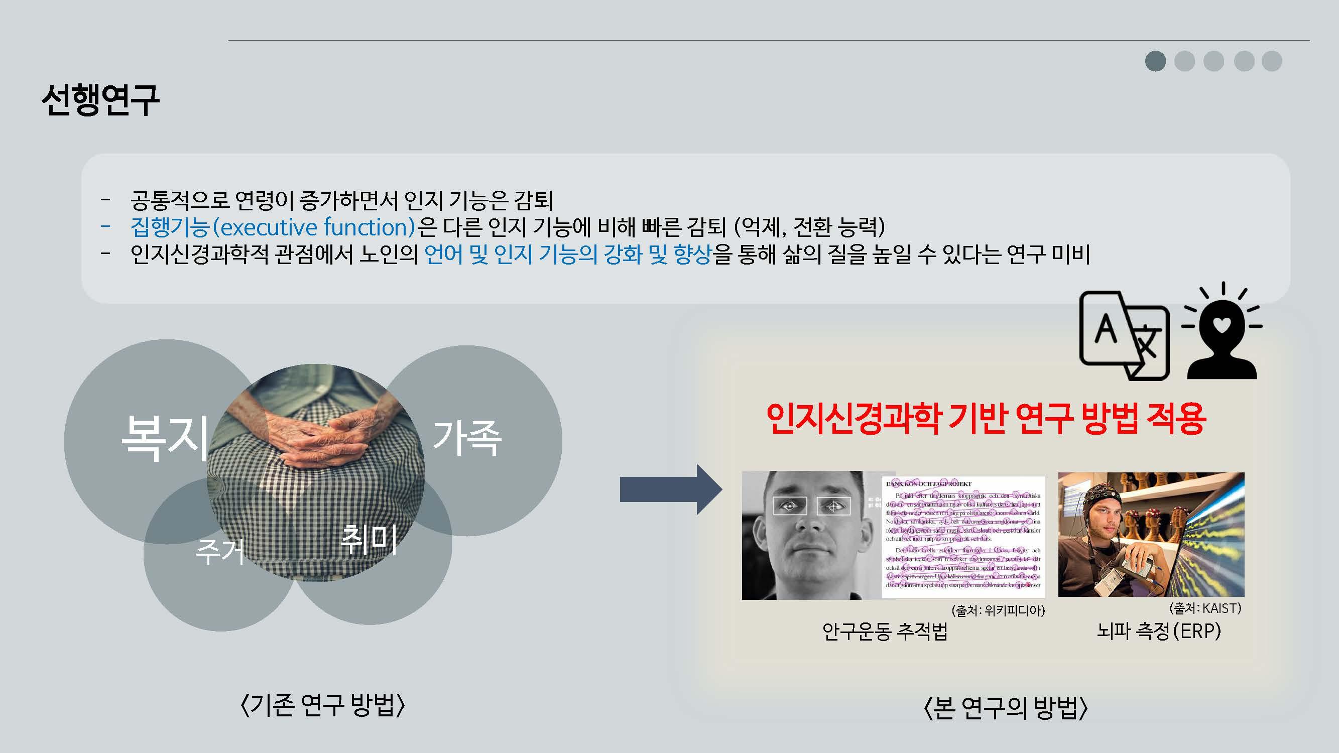 2017SSK사회과학연구지원사업_개요_최원일_페이지_05