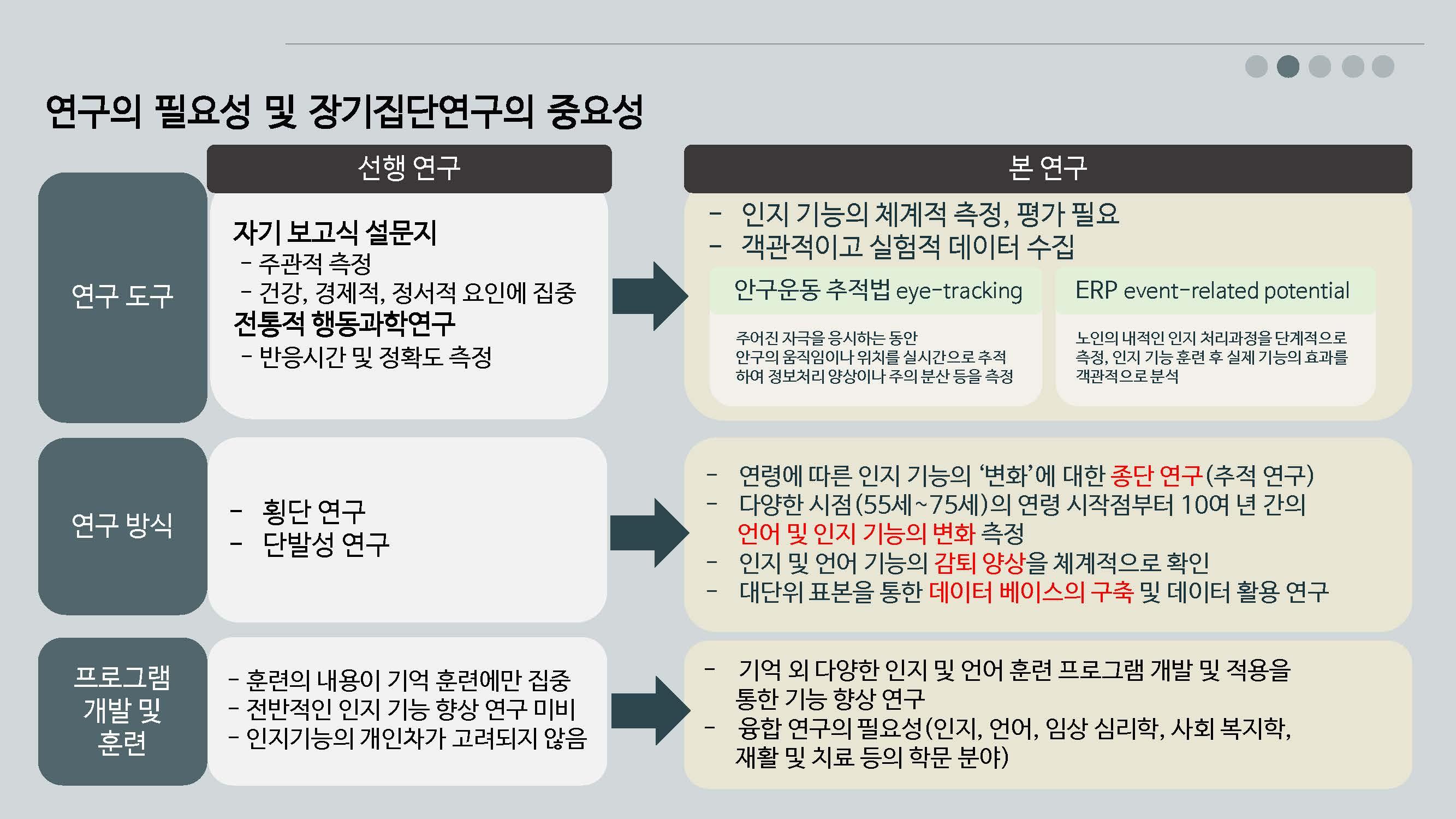 2017SSK사회과학연구지원사업_개요_최원일_페이지_08