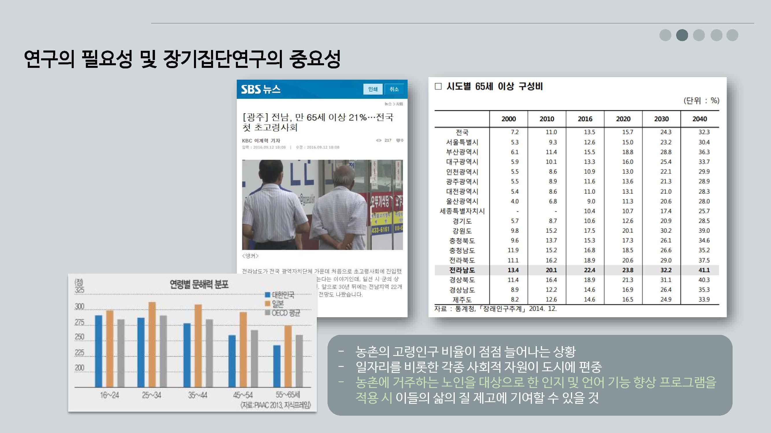 2017SSK사회과학연구지원사업_개요_최원일_페이지_09