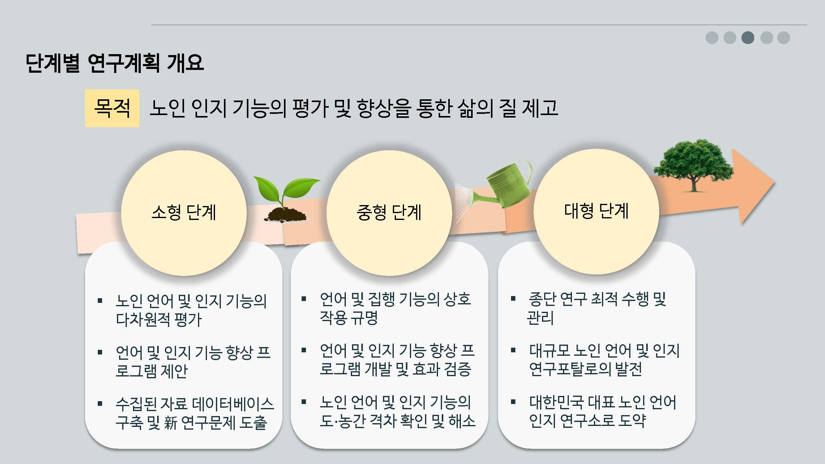 2017SSK사회과학연구지원사업_개요_최원일_페이지_11
