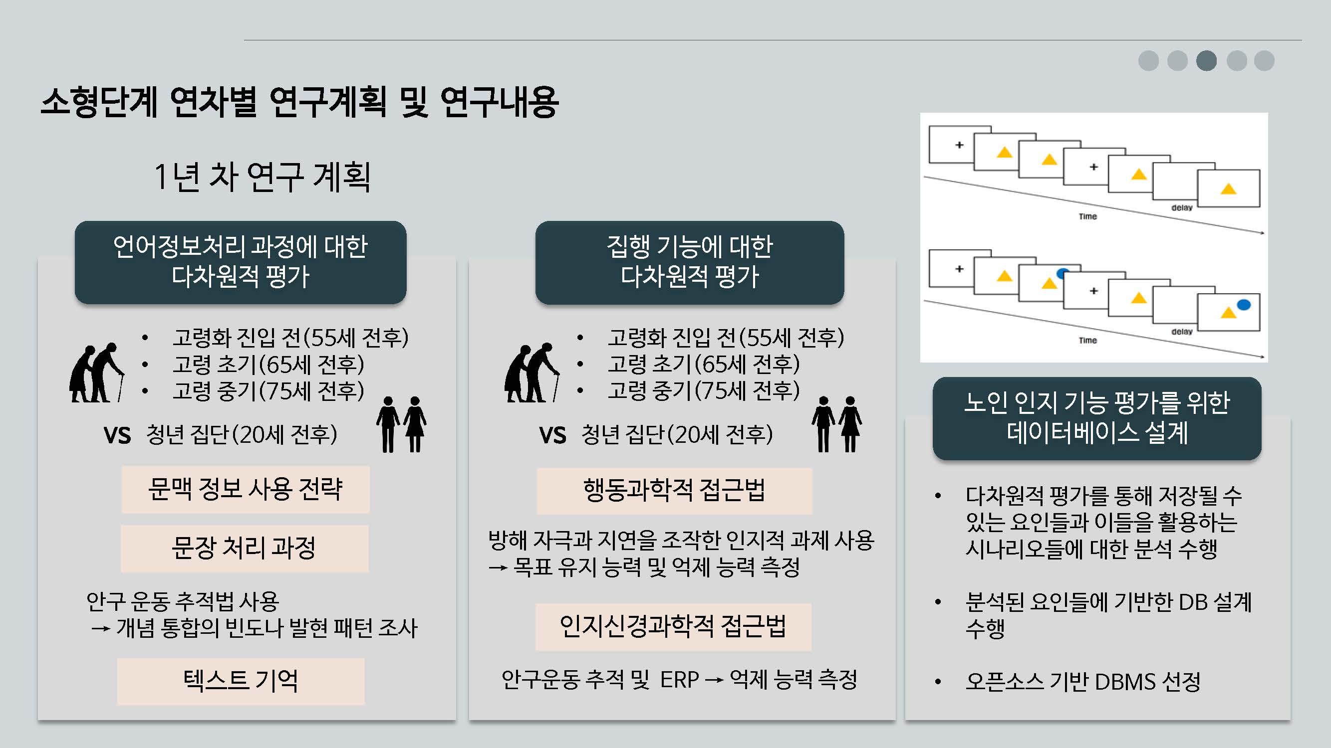 2017SSK사회과학연구지원사업_개요_최원일_페이지_12