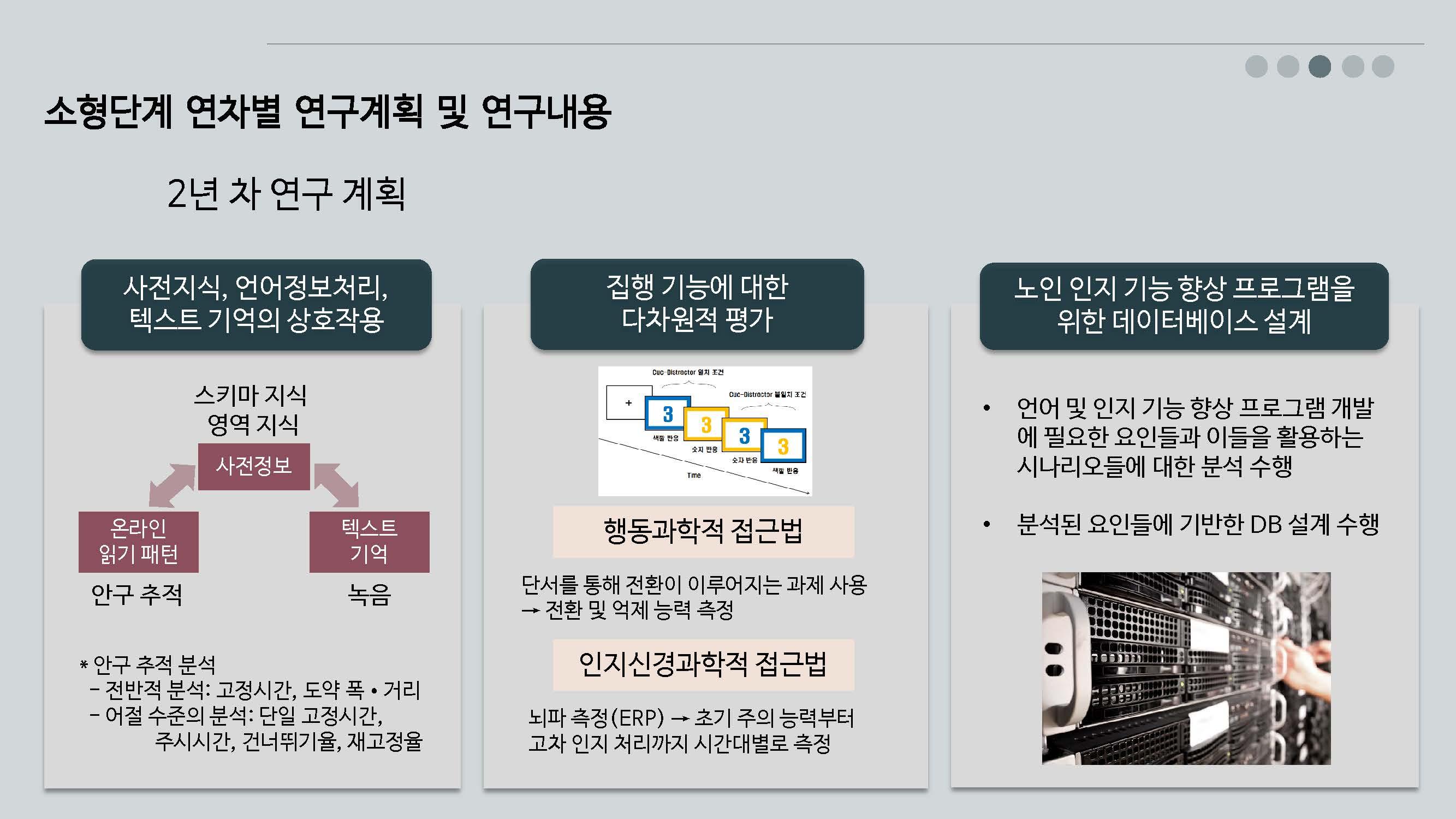 2017SSK사회과학연구지원사업_개요_최원일_페이지_13