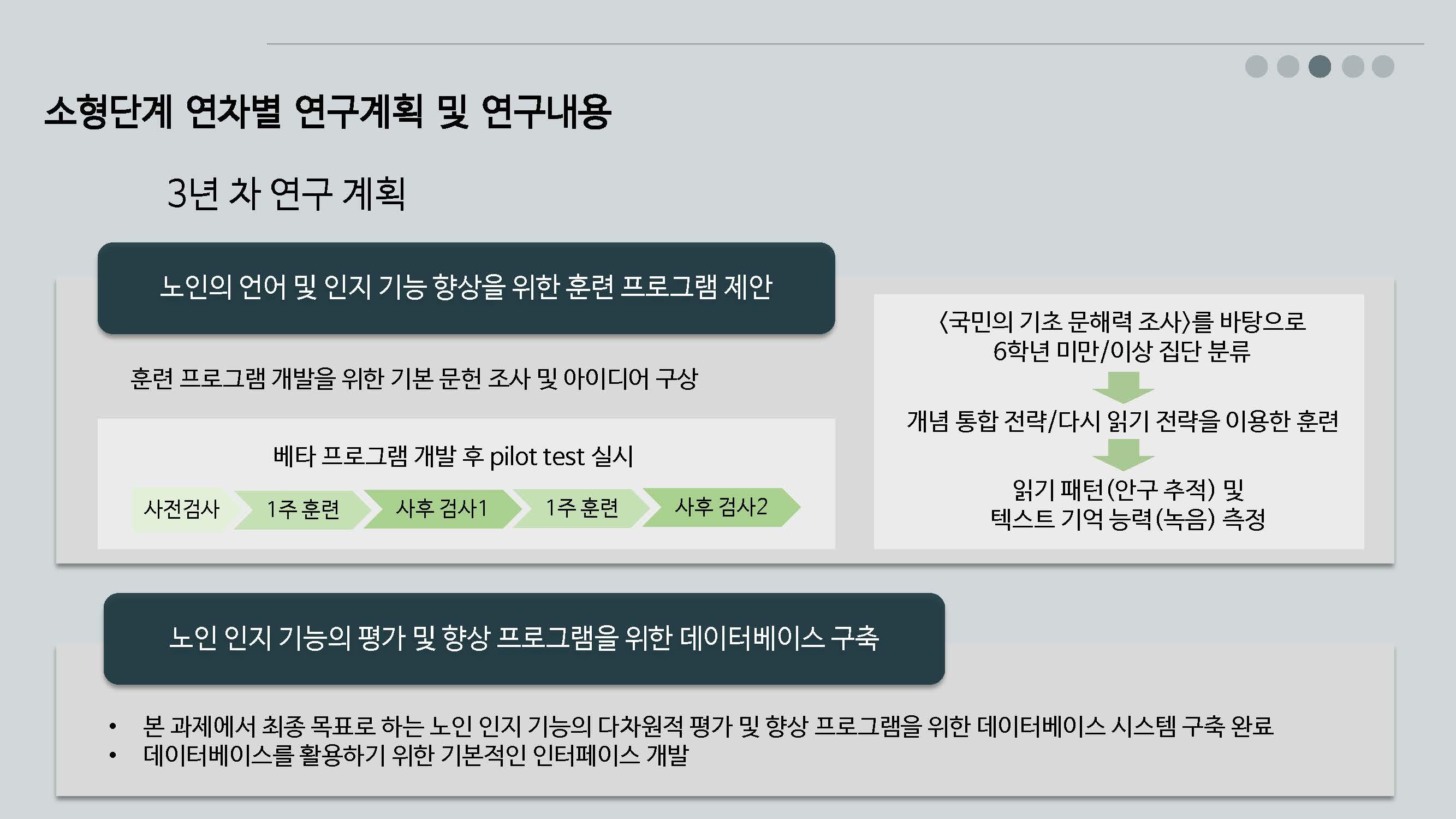 2017SSK사회과학연구지원사업_개요_최원일_페이지_14
