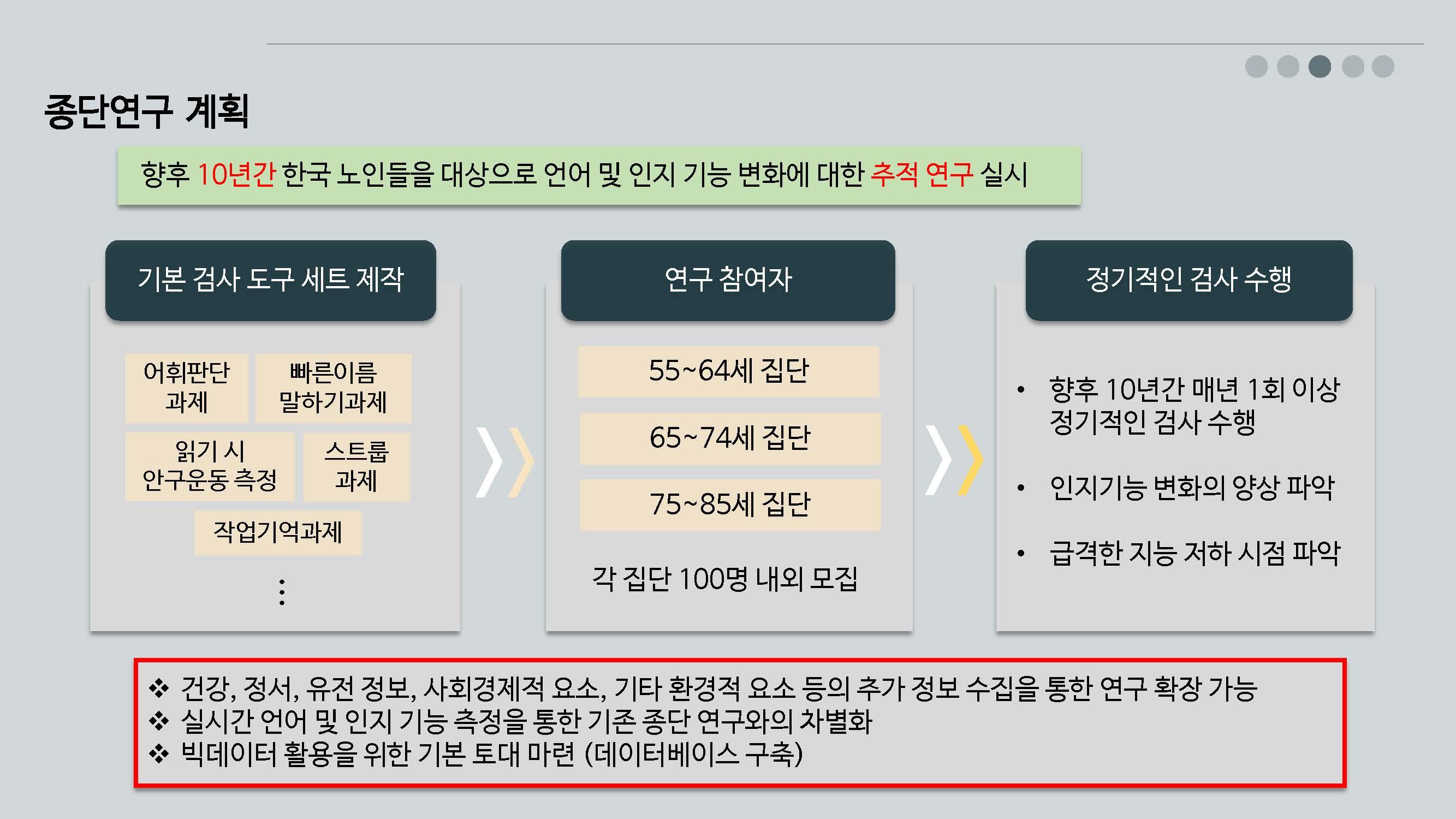 2017SSK사회과학연구지원사업_개요_최원일_페이지_15