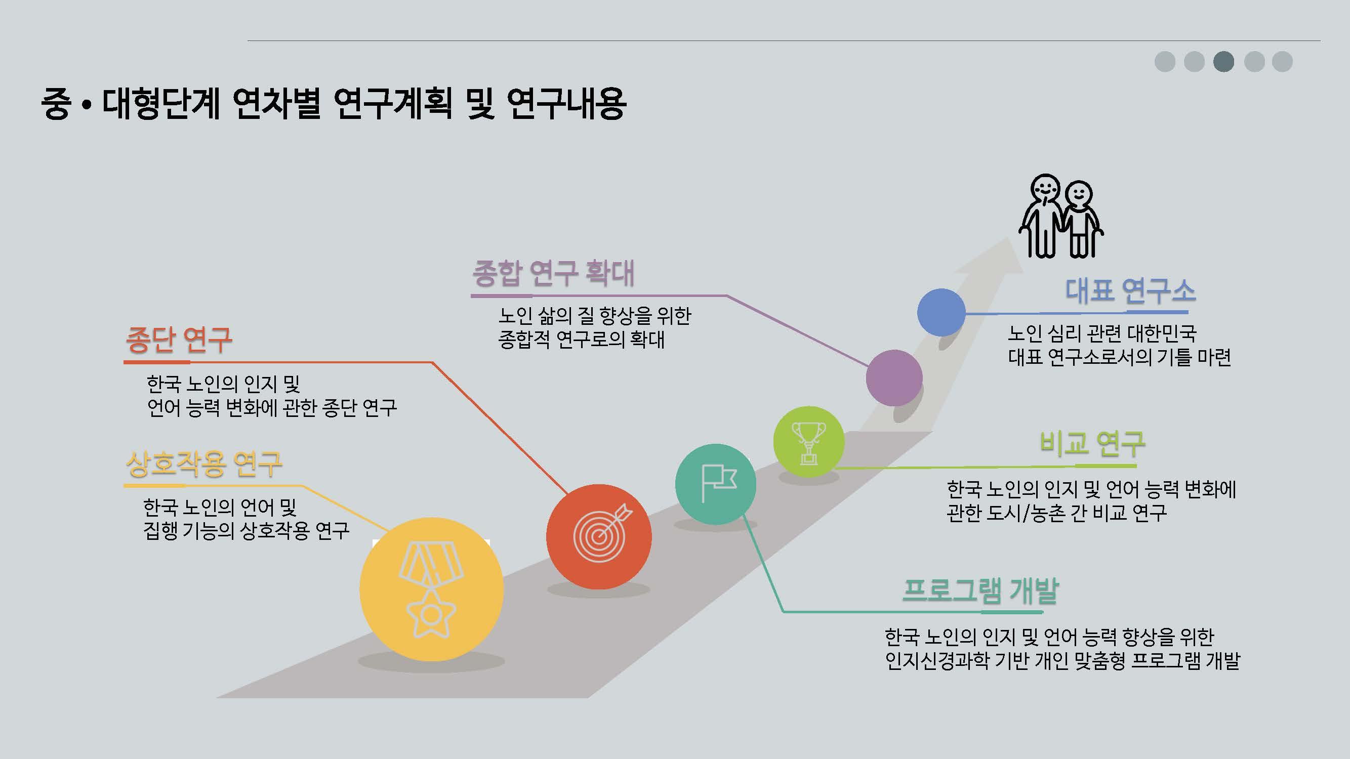2017SSK사회과학연구지원사업_개요_최원일_페이지_16