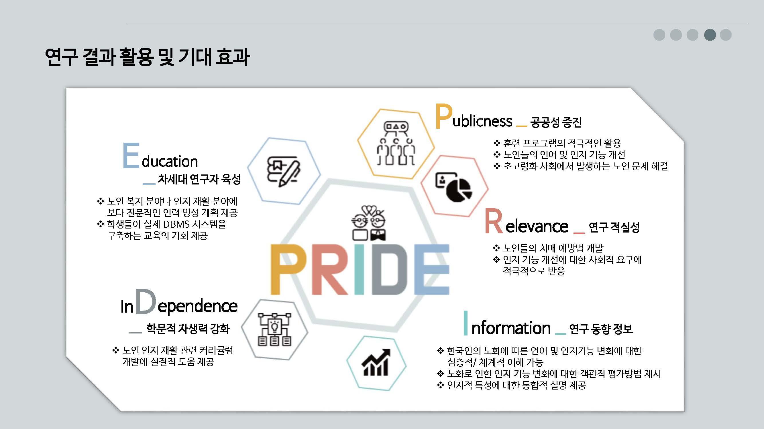 2017SSK사회과학연구지원사업_개요_최원일_페이지_18