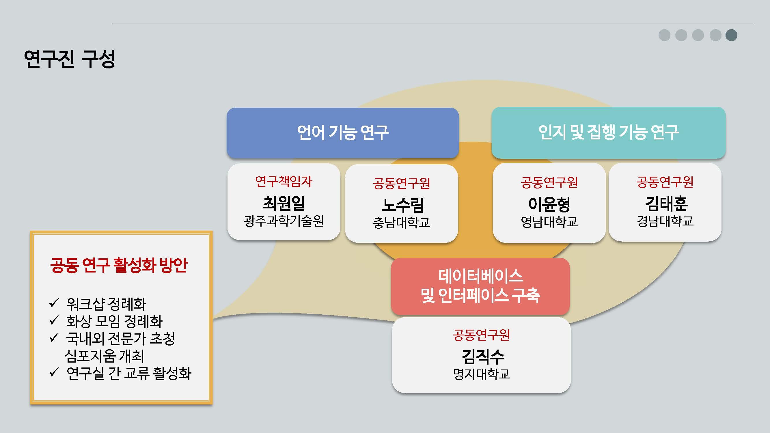 2017SSK사회과학연구지원사업_개요_최원일_페이지_20