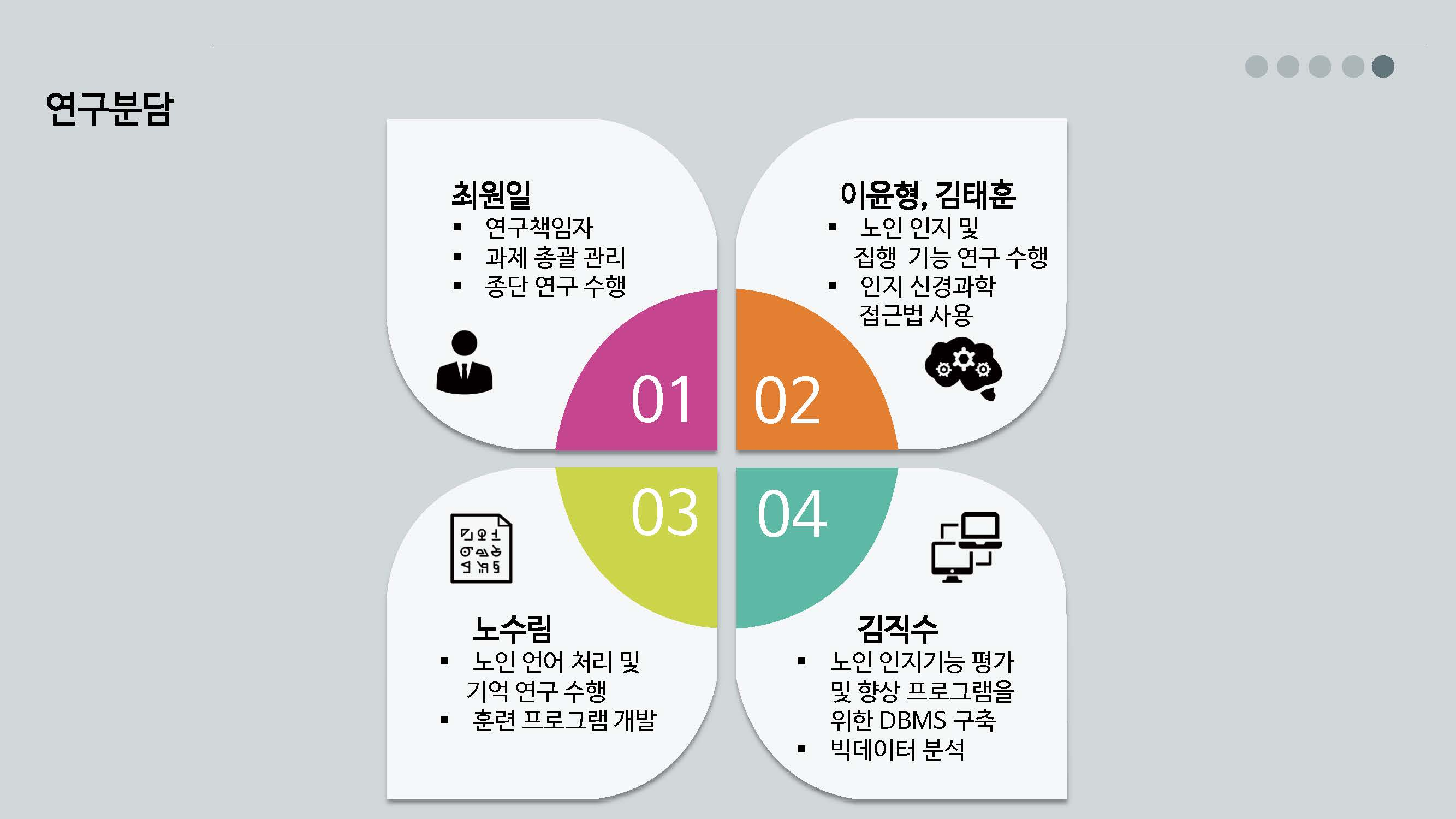 2017SSK사회과학연구지원사업_개요_최원일_페이지_21