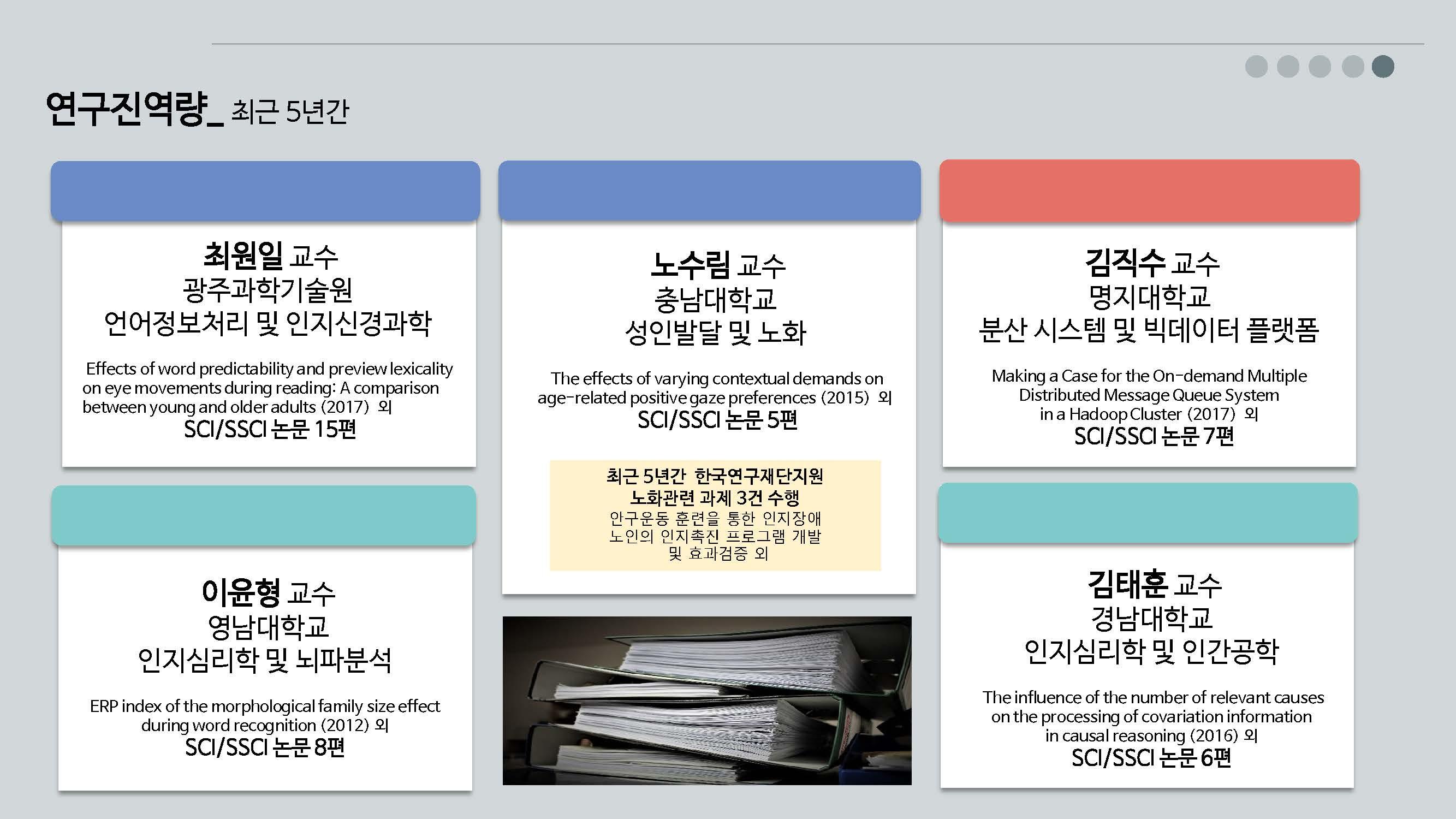 2017SSK사회과학연구지원사업_개요_최원일_페이지_22