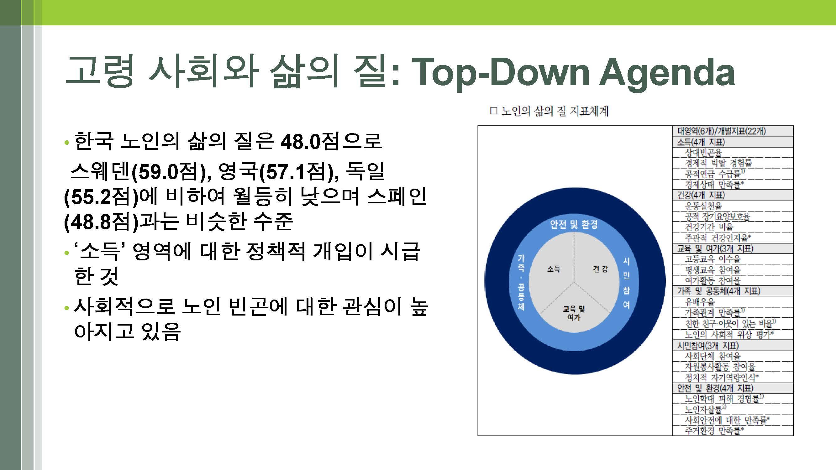 노인의 다면적 라이프스타일 개발(연세대-박지혁) (최종)_페이지_06