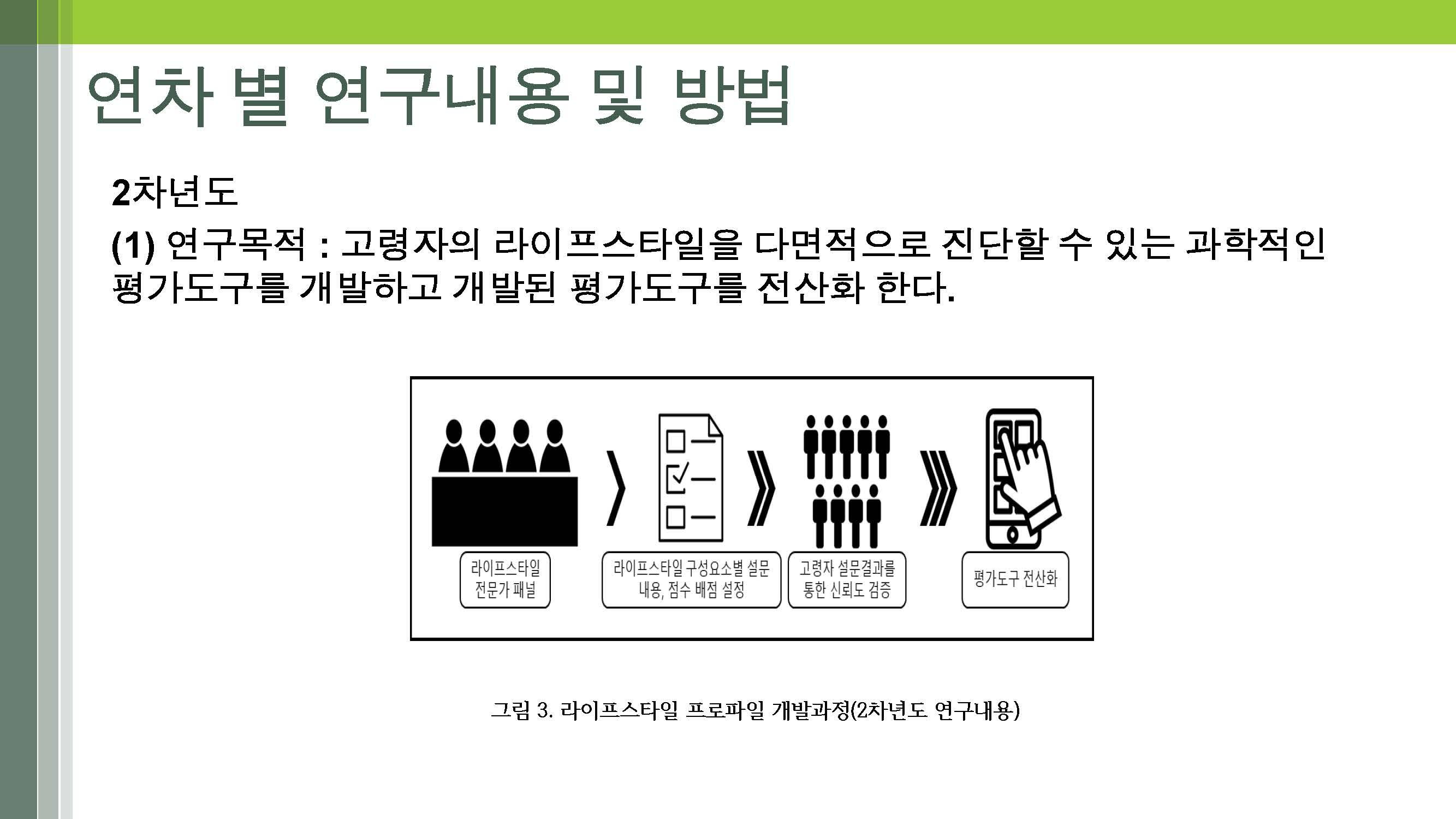 노인의 다면적 라이프스타일 개발(연세대-박지혁) (최종)_페이지_14