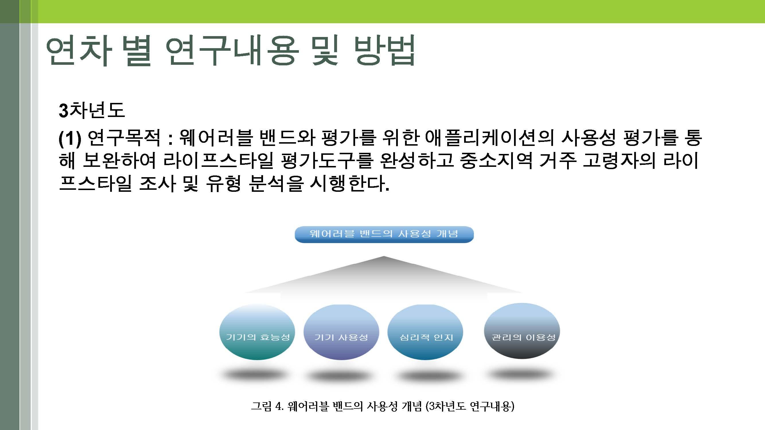 노인의 다면적 라이프스타일 개발(연세대-박지혁) (최종)_페이지_16
