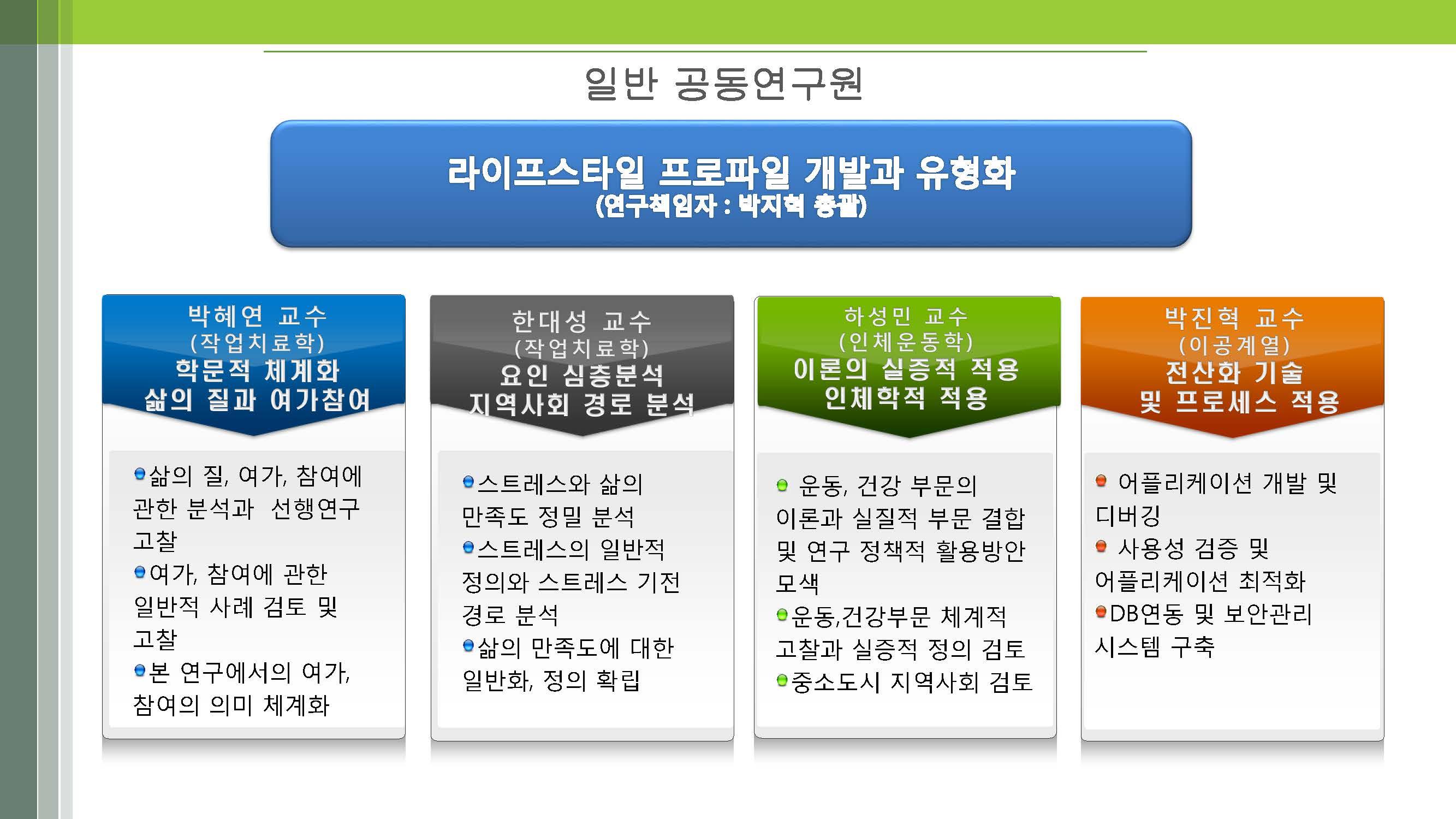 노인의 다면적 라이프스타일 개발(연세대-박지혁) (최종)_페이지_23