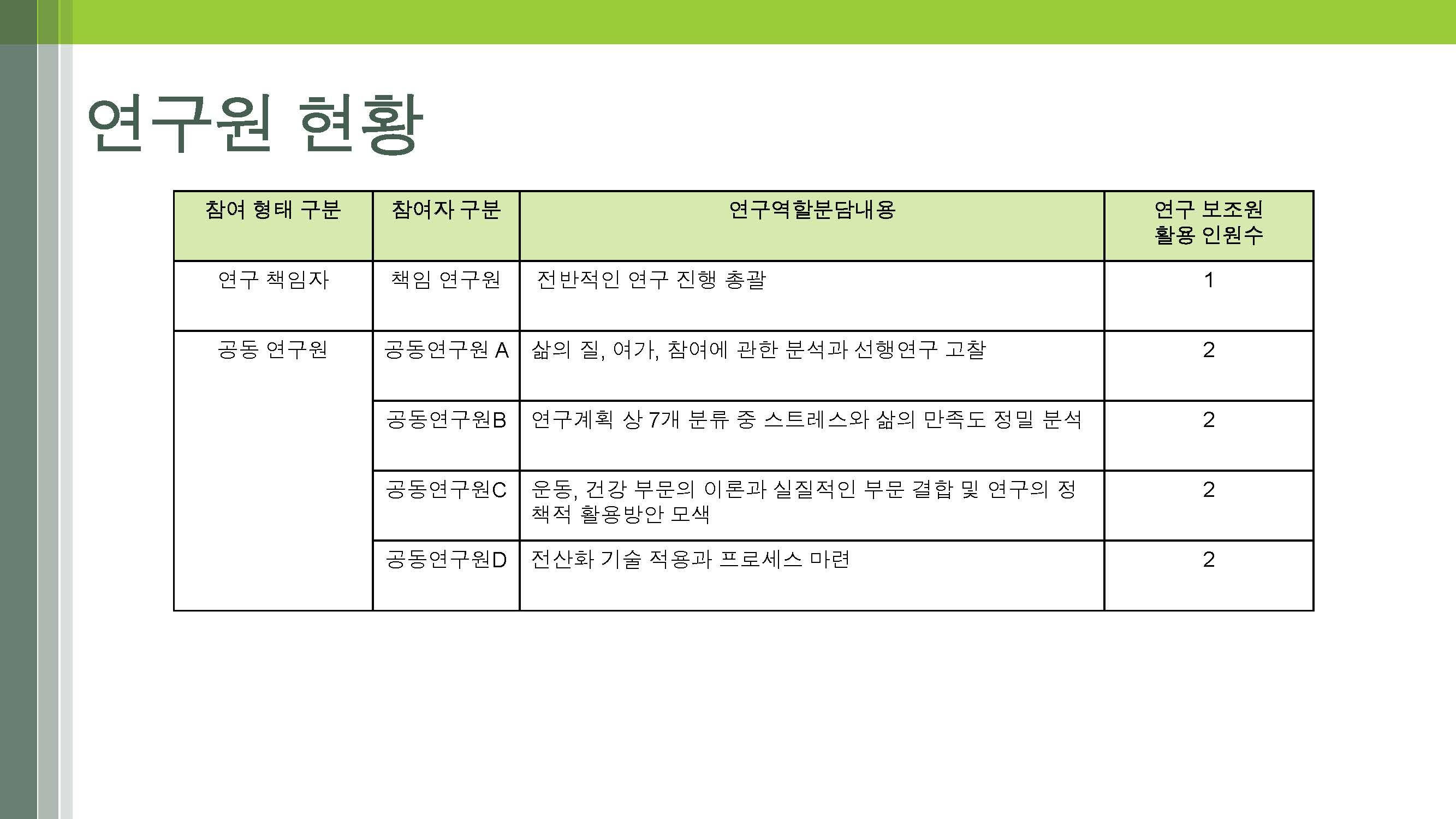 노인의 다면적 라이프스타일 개발(연세대-박지혁) (최종)_페이지_24
