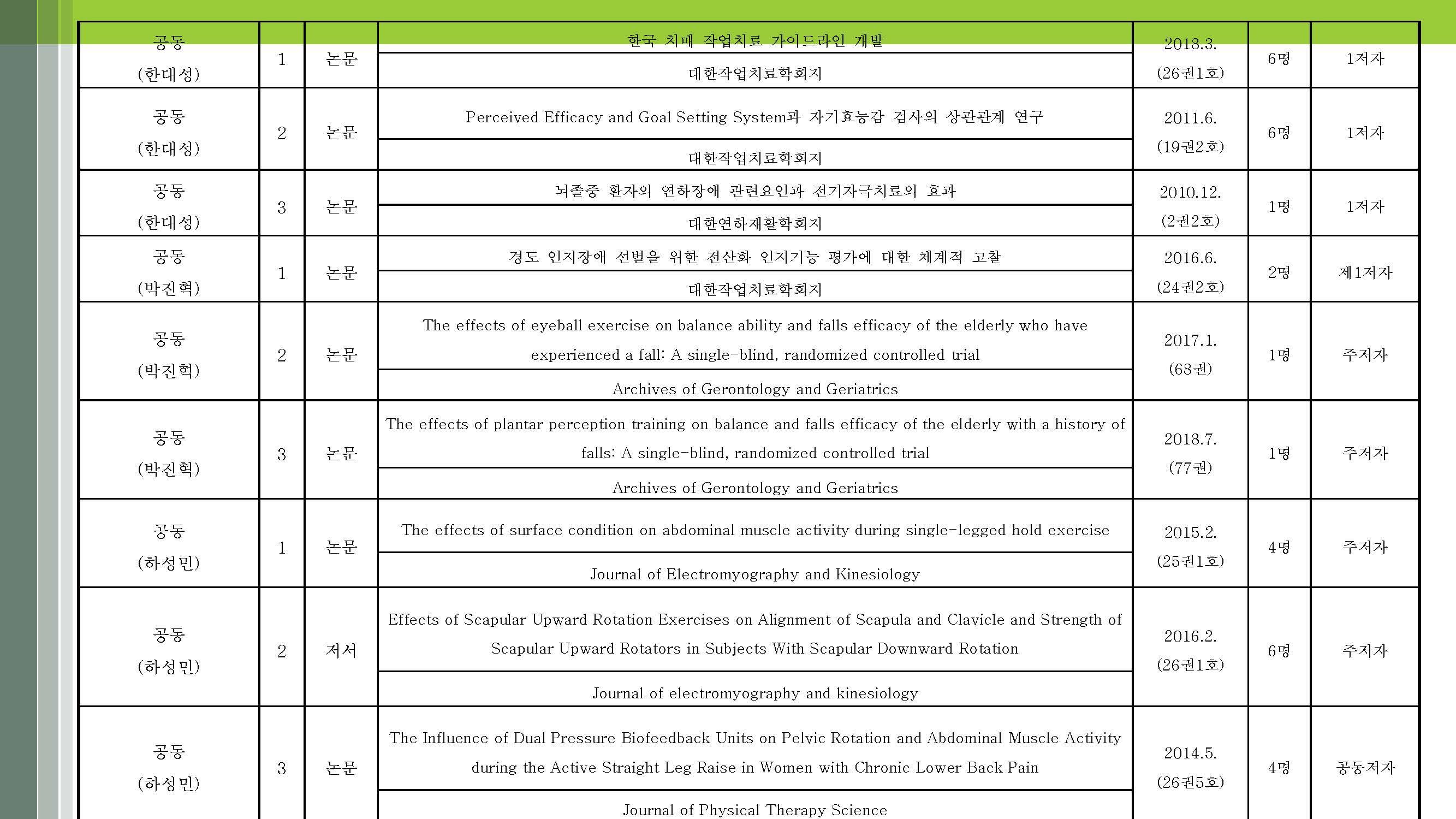 노인의 다면적 라이프스타일 개발(연세대-박지혁) (최종)_페이지_27