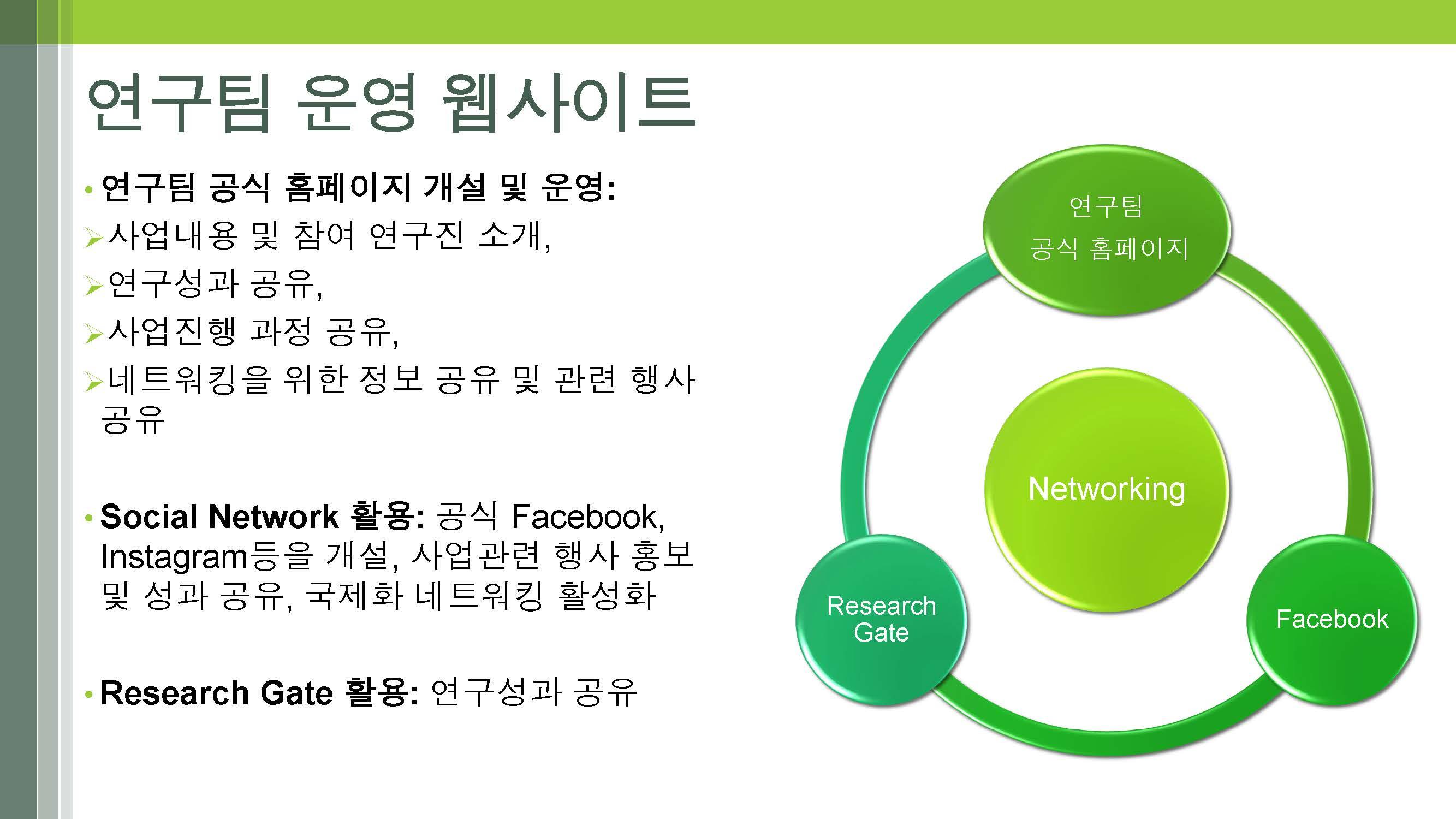 노인의 다면적 라이프스타일 개발(연세대-박지혁) (최종)_페이지_31