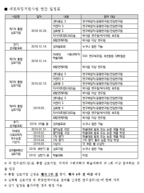 2018 SSK 네트워킹지원사업 일람(fin)-수정본004