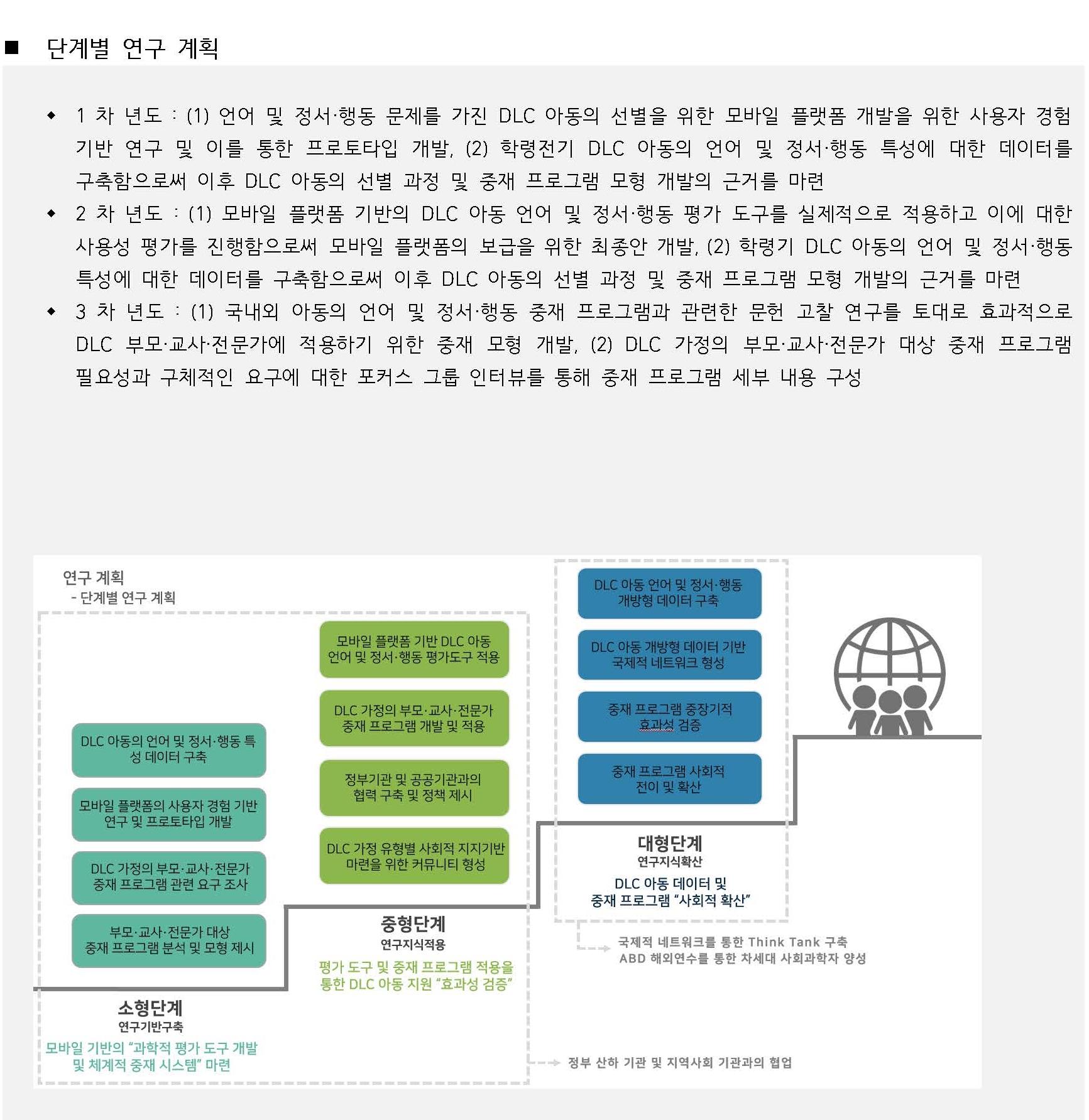 [SSK] 네트워크 자료집_페이지_3