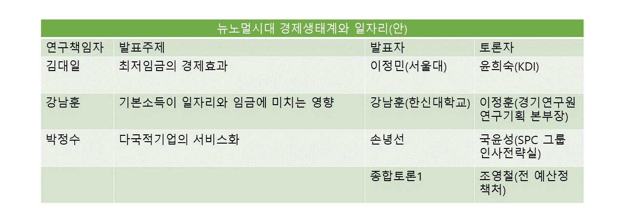 프레젠테이션2(수정)